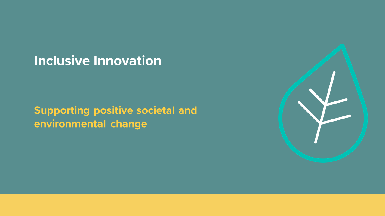 Text stating Inclusive Innovation. Supporting positive societal and environmental change